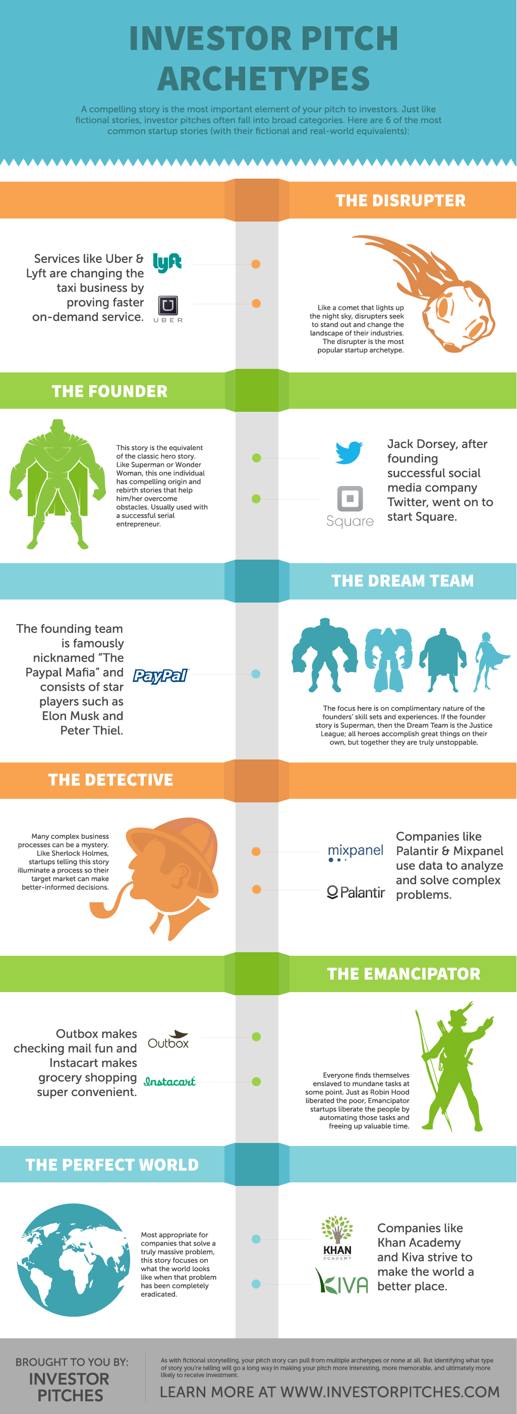 infographic-sol-investor-pitch-archetypes_v6