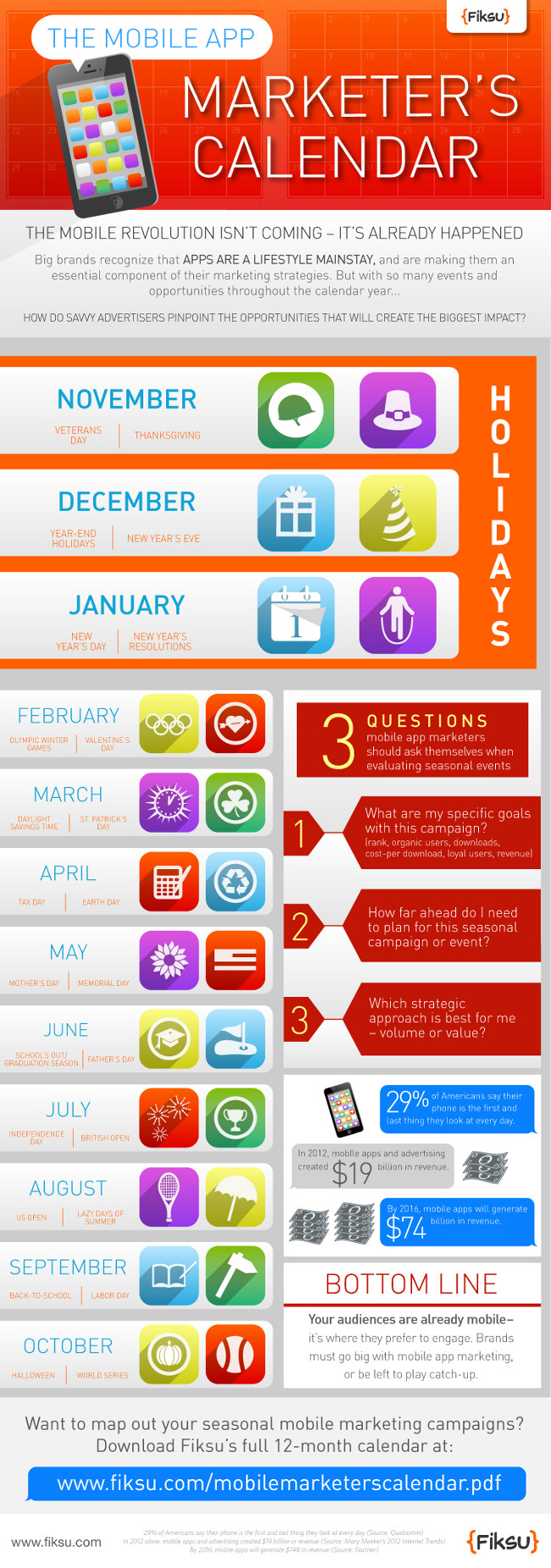 Fiksu - App marketing Calendar