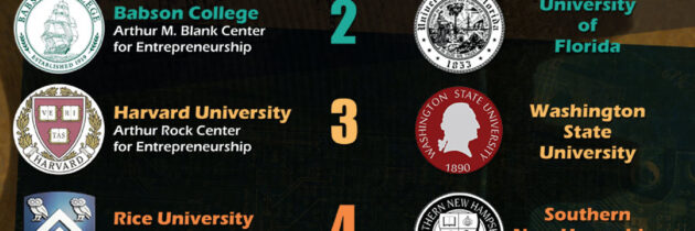 Entrepreneur Schools for Startups [INFOGRAPHIC]