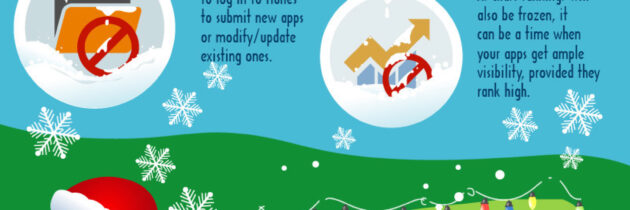 8 Ways to Strike Gold with the App Store This Holiday Season [INFOGRAPHIC]